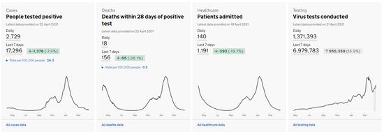 疫苗起作用了:英国疫情迅速消退 接近零病亡