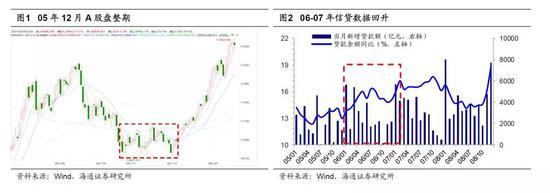 君正集团:拟参与竞购华泰保险1.6411%股权
