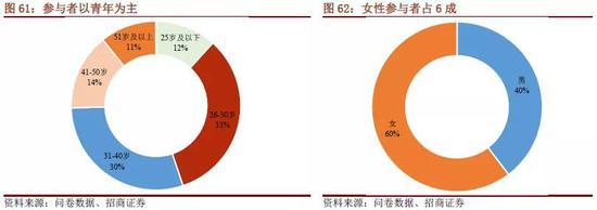 申万宏源桂浩明:成交量居下没有下 股市哪去那么多钱?