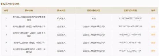 其中,贵州省国资委出资6.5亿元为第一大股东,茅台出资4.5亿元为第二大股东。