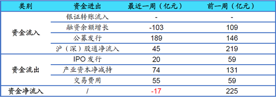 日本高层面临大换血 党内四大要职人选基本敲定