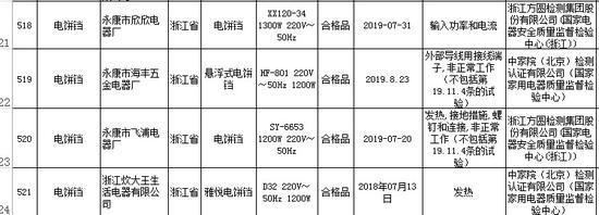 浙江新增123例新型肺炎,它们到底经历了什么?