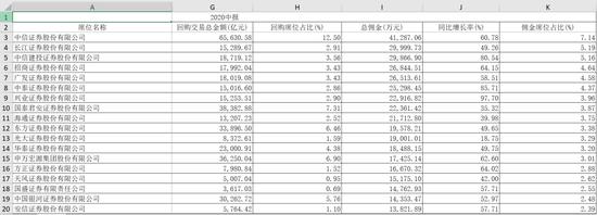 """券商首席上演离职潮:1年跑了14位分析师 """"地震""""的不止光大"""