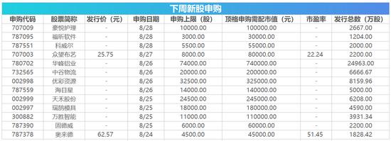 申昊科技:上半年净利润同比增加27.17%