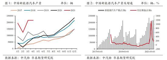 华泰期货:镍豆消费峰值已过 下半年持续面临挑战