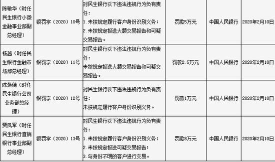 中国工程院院士 段氏伽马刀创造人段正澄逝世