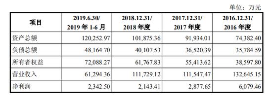 海通姜超:未来中国A股每年的涨幅至少有7-8%