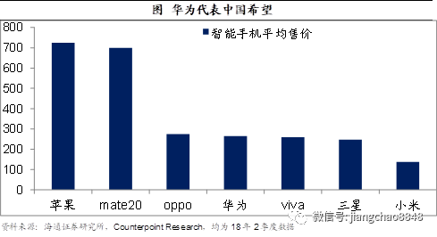 海通姜超:新一轮股票牛市正在孕育 房价最多跌30%