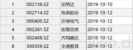 北京确诊1例人感染禽流感病例 相关概念股拉升