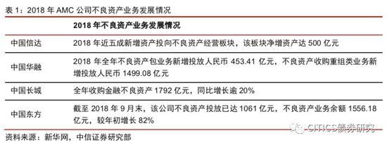 财政部:2019年记账式附息(八期)国债续发行通知