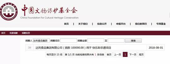 ▲中国文物保护基金会官网截图