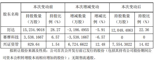 李峰出任现代集团中国副总裁等职位 曾为观致汽车CEO