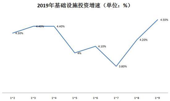 直播预告 嘉实基金刘宁:疫情总会过去投资如何继续?