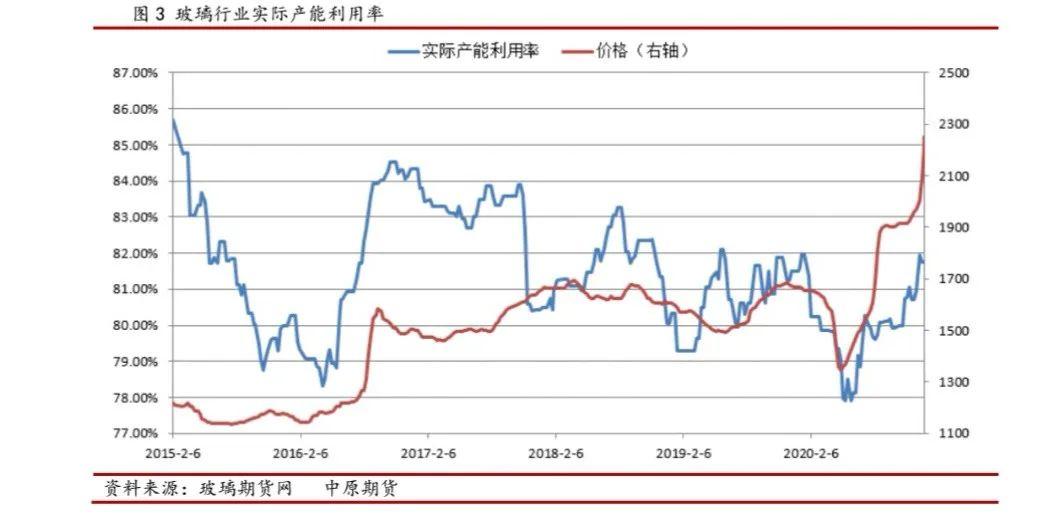 北京:公交日均客运量约600万人次,较疫情前增加30%
