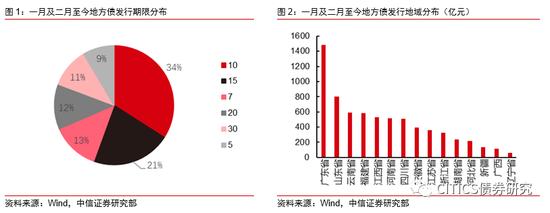 环联连讯二次递表:超80%采购额来自前五大供应商
