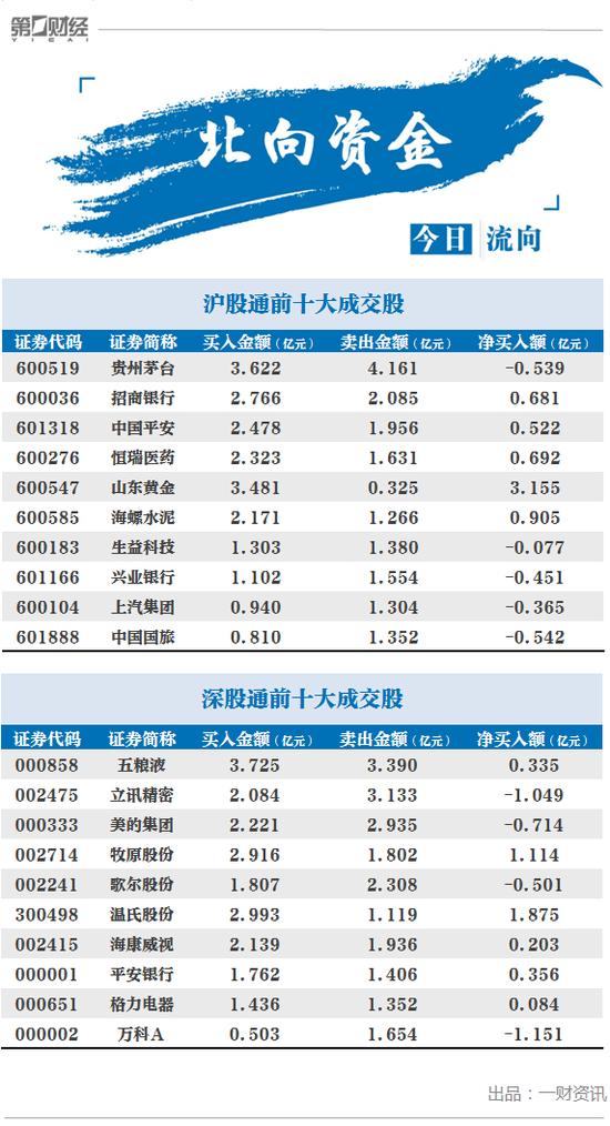 深圳建设先行示范区施工图:抢抓5G 实施AI+行动