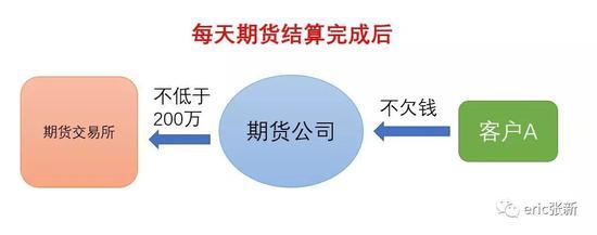 香港财政司司长:暴力冲击致经济衰退将现财政赤字