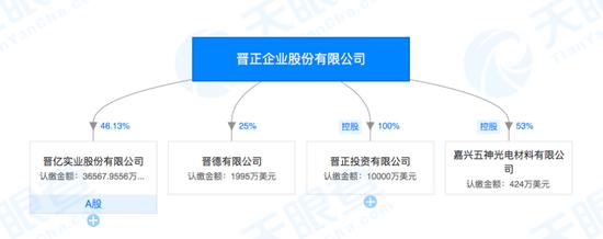 """谢汉立:上海清算所拟打造大宗商品的""""支付宝"""""""