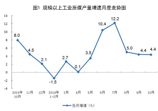 绿城中国:医护人员购买北京西山燕庐额外优惠2万