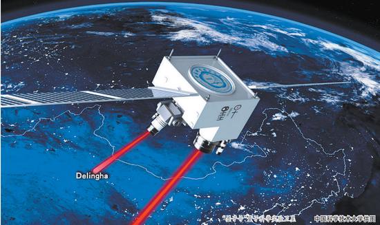 """挑战世界最高难度!中国科学家把量子实验室""""搬""""上太空"""