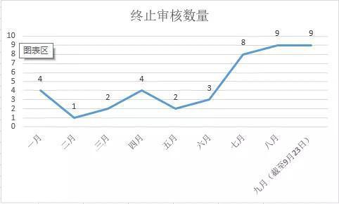 中国企业家打赌简史