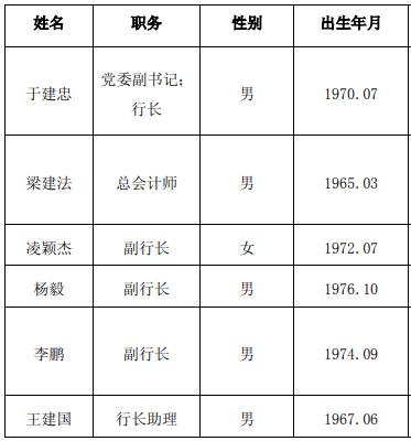 农行投行部原总裁于建忠出任天津农商行行长 获银保监会批复