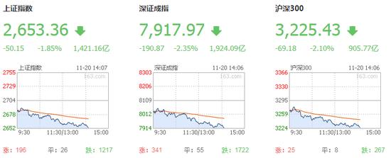 股市大跌,原油期货也是一片惨淡。
