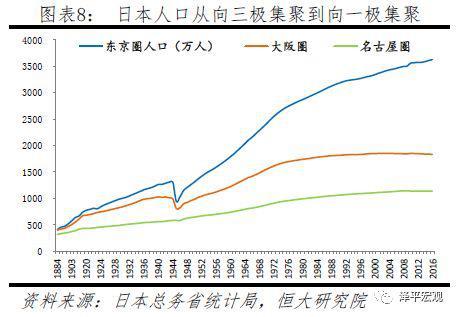 中国人口组成_中国总人口超14.1亿!地区、性别、年龄构成公布