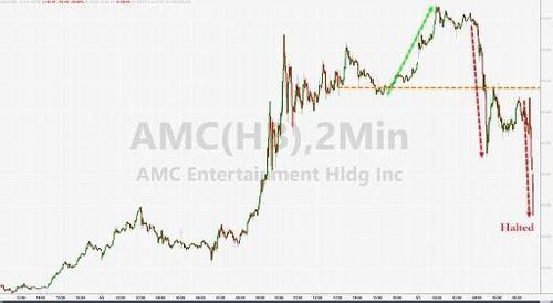 AMC开盘暴跌40%,半小时三度熔断,竟然一度神奇转涨!发生了啥?