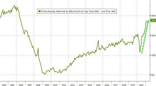 美国木材价格三个月翻倍 创下历史新高