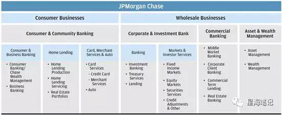 Source:JP Morgan