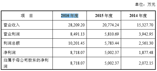 审计署:整改问题金额约3100亿涉减税降费隐形债务等