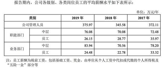 又一家A+H券商就要来了:中金公司前3季度业绩预增17%至47%