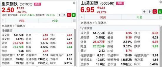 这个担心有点过了!刚刚,复星医药港股跌逾20%,康希诺跌15%