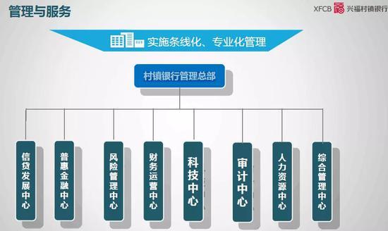 本图由常熟银行提供