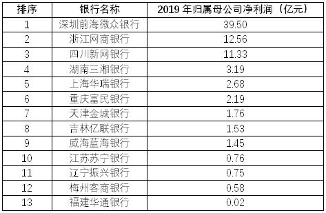 (数据来源:企业预警通APP,北青金融制图)