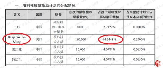 交通银行完成发行400亿人民币资本债 票息4.2%