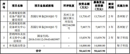 商务部:我国今年前8月实际使用外资同比增6.9%