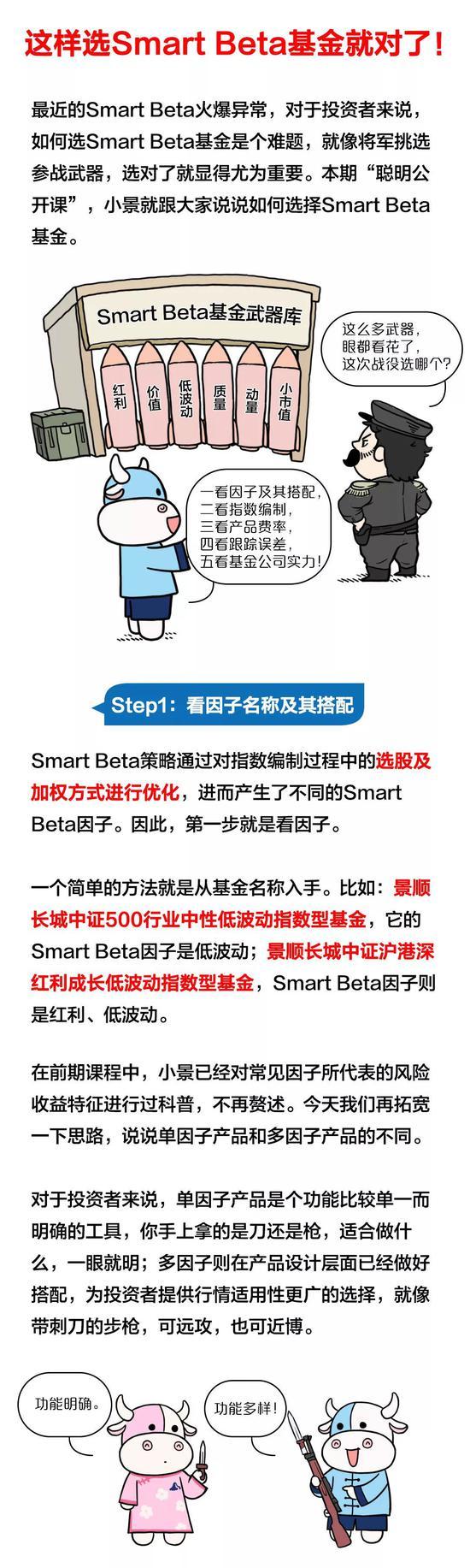 Smart Beta基金火爆 手把手教你5招选出适合自己产品