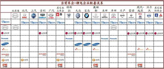 资料来源:第一电动,盖世汽车,中金公司研究部