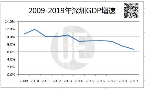 深圳人口密度_广东老龄化程度仍较低人口密度是全国4.4倍
