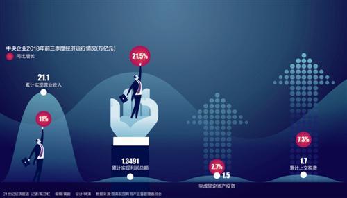 李锦:国企实施竞争中立规则时不能忽视其竞争劣势