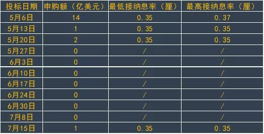香港金管局美元流动性安排获1亿美元申购 为空窗两个月来首次,neteller