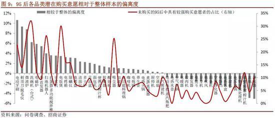 果评审毛病较多 北京5名评标专家被久停资历