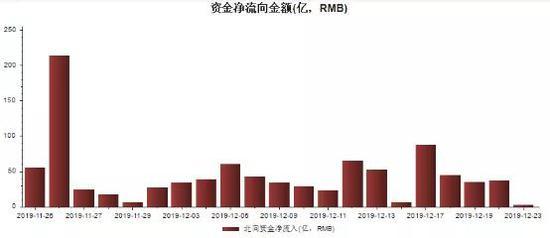 重庆一咖啡馆饲养野生动物?重庆林业局及警方介入