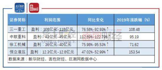 香港区议会选举真的假的?