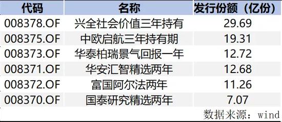郑州歧伯山病院800余床位 留出充裕量出于甚么思索?
