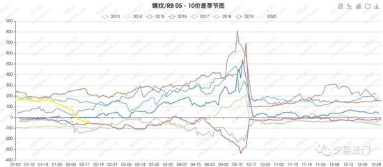 上海又有34例确诊病例康复出院 今朝共124例出院