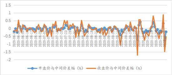 王晋斌:人民币汇率走势越来越自信了