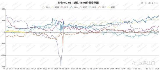 广东佛山60万人返岗任务 远半规上企业已完工